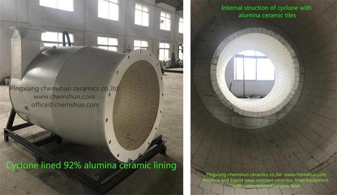 Chemshun ceramic lined cyclone.jpg